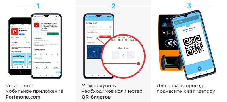 Одноразовый QR-билет в приложении Portmone.com